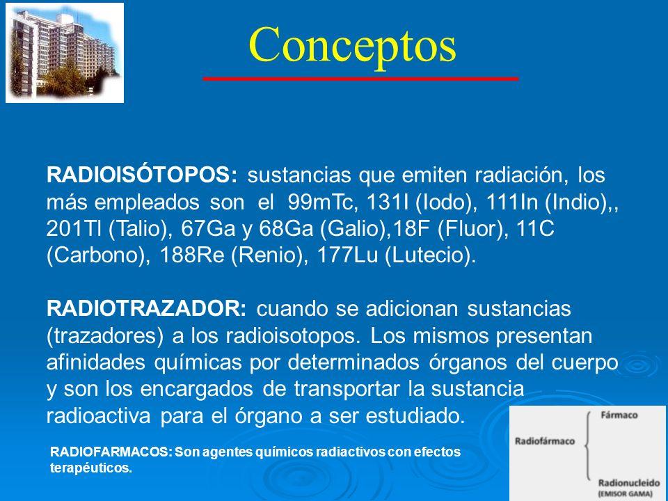 Radioisótopos RADIOISÓTOPOS: sustancias que emiten radiación, los más empleados son el 99mTc, 111In (Indio), 131I (Iodo), 201Tl (Talio), 67Ga y 68Ga (Galio),18F (Fluor), 11C (Carbono), 188Re (Renio), 177Lu (Lutecio).