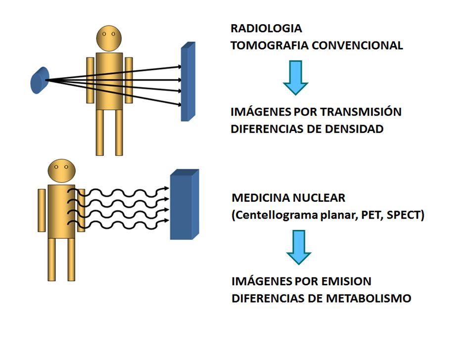 MEDICINA NUCLEAR Diagnóstica Gamma Cámara Estáticas Dinámicos SPECT Híbridos SPECT-CT PET-CT Terapéutica Fuentes Abiertas Cirugía Radioguiada GC