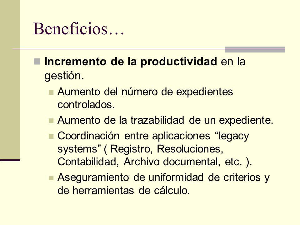 Beneficios… Incremento de la productividad en la gestión. Aumento del número de expedientes controlados. Aumento de la trazabilidad de un expediente.