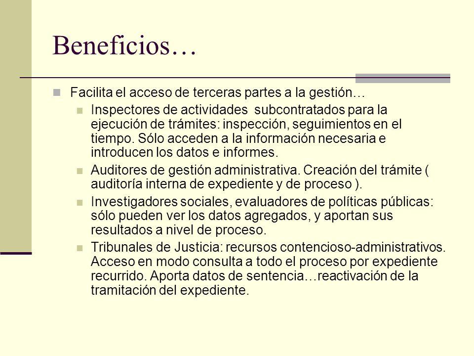 Beneficios… Facilita el acceso de terceras partes a la gestión… Inspectores de actividades subcontratados para la ejecución de trámites: inspección, s