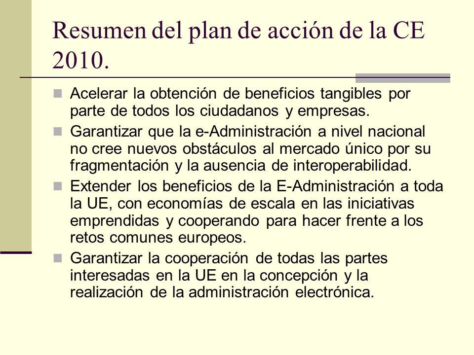 Resumen del plan de acción de la CE 2010. Acelerar la obtención de beneficios tangibles por parte de todos los ciudadanos y empresas. Garantizar que l