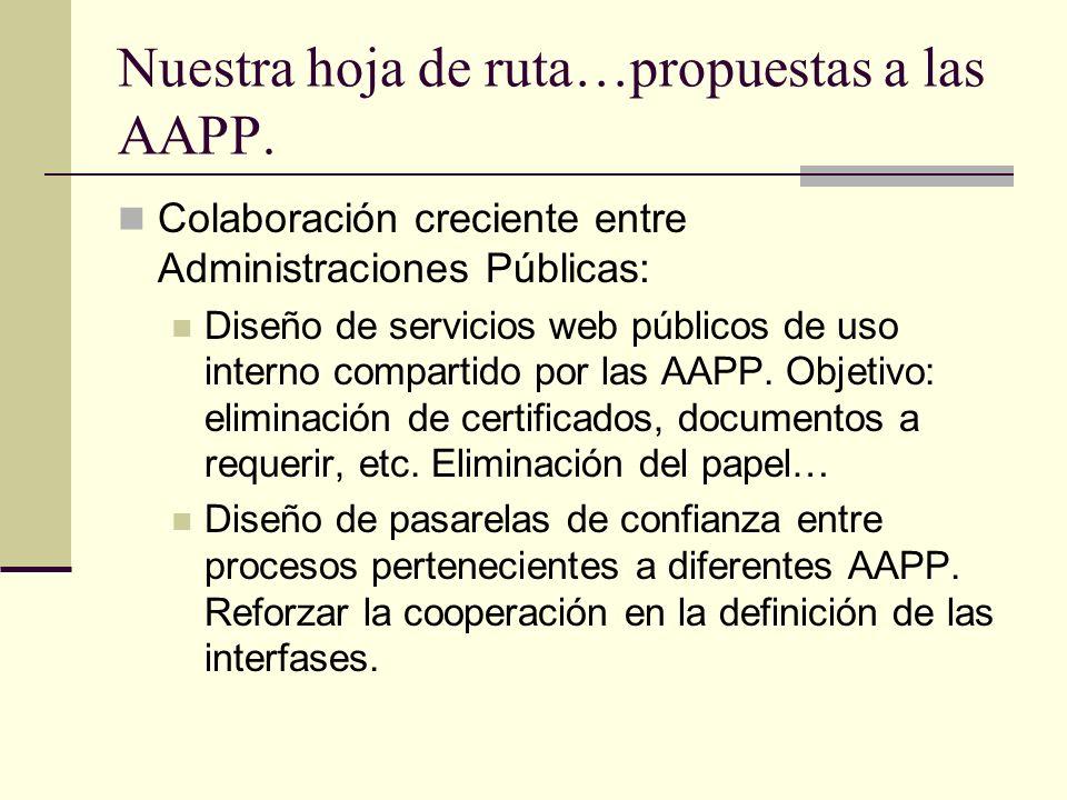 Nuestra hoja de ruta…propuestas a las AAPP. Colaboración creciente entre Administraciones Públicas: Diseño de servicios web públicos de uso interno co