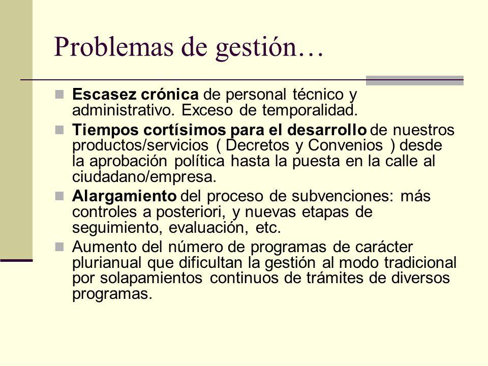 Problemas de gestión… Escasez crónica de personal técnico y administrativo. Exceso de temporalidad. Tiempos cortísimos para el desarrollo de nuestros