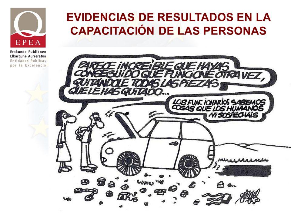 10 EVIDENCIAS DE RESULTADOS EN LA CAPACITACIÓN DE LAS PERSONAS
