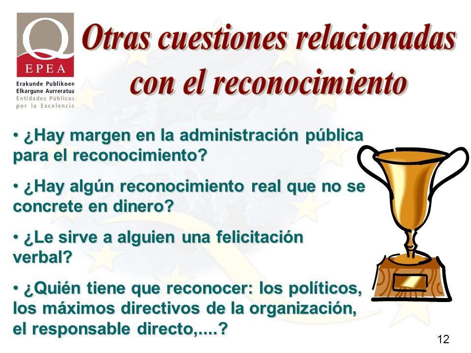 12 ¿Hay margen en la administración pública para el reconocimiento.