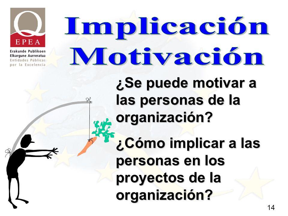 14 ¿Se puede motivar a las personas de la organización.