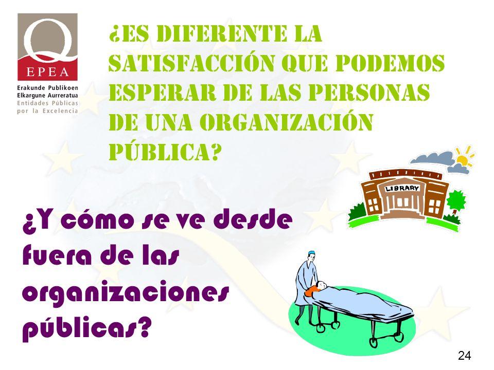 24 ¿Es diferente la satisfacción que podemos esperar de las personas de una organización pública.