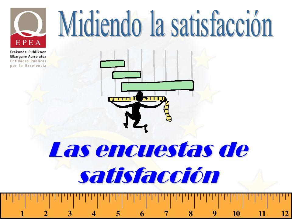 3 Las encuestas de satisfacción