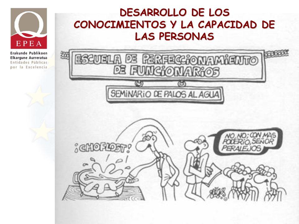 8 DESARROLLO DE LOS CONOCIMIENTOS Y LA CAPACIDAD DE LAS PERSONAS