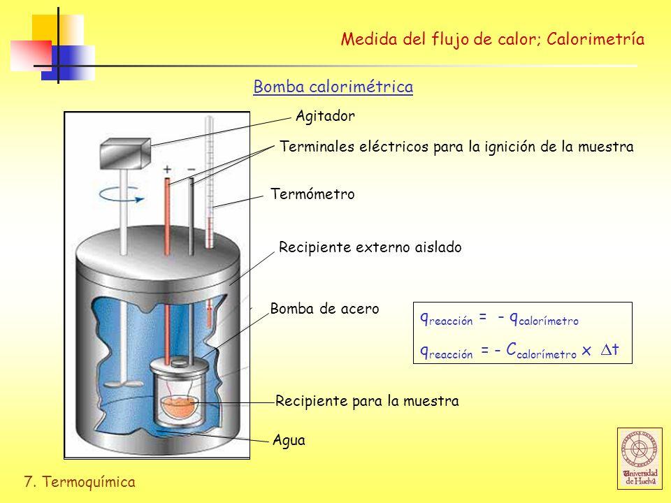 7. Termoquímica Medida del flujo de calor; Calorimetría Bomba calorimétrica Agitador Terminales eléctricos para la ignición de la muestra Termómetro R
