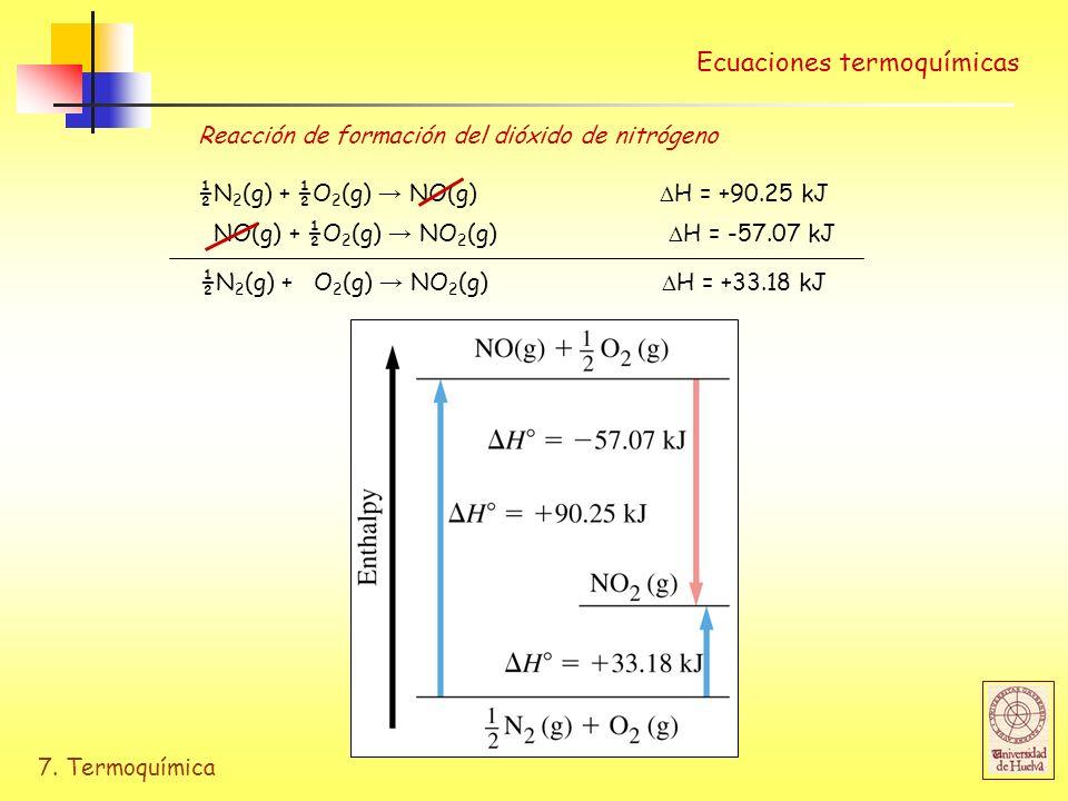 7. Termoquímica Ecuaciones termoquímicas ½N 2 (g) + O 2 (g) NO 2 (g) H = +33.18 kJ ½N 2 (g) + ½O 2 (g) NO(g) H = +90.25 kJ NO(g) + ½O 2 (g) NO 2 (g) H