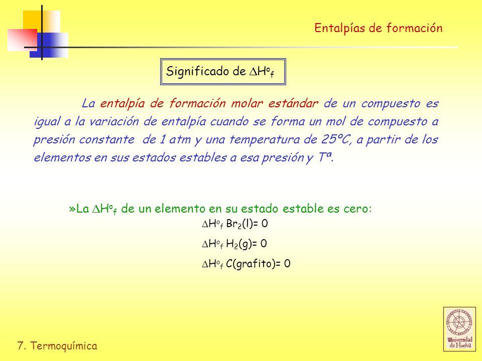 7. Termoquímica Entalpías de formación Significado de H o f La entalpía de formación molar estándar de un compuesto es igual a la variación de entalpí