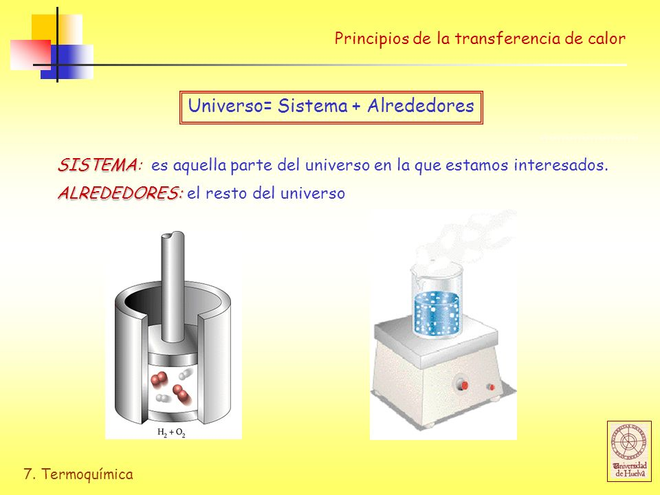 7. Termoquímica Principios de la transferencia de calor SISTEMA SISTEMA: es aquella parte del universo en la que estamos interesados. ALREDEDORES: ALR