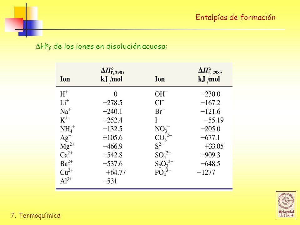 7. Termoquímica H o f de los iones en disolución acuosa: Entalpías de formación