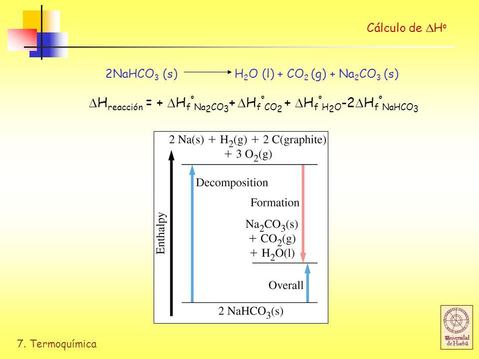 7. Termoquímica Cálculo de H o H reacción = + H f ° Na 2 CO 3 + H f ° CO 2 + H f ° H 2 O -2 H f ° NaHCO 3 2NaHCO 3 (s) H 2 O (l) + CO 2 (g) + Na 2 CO