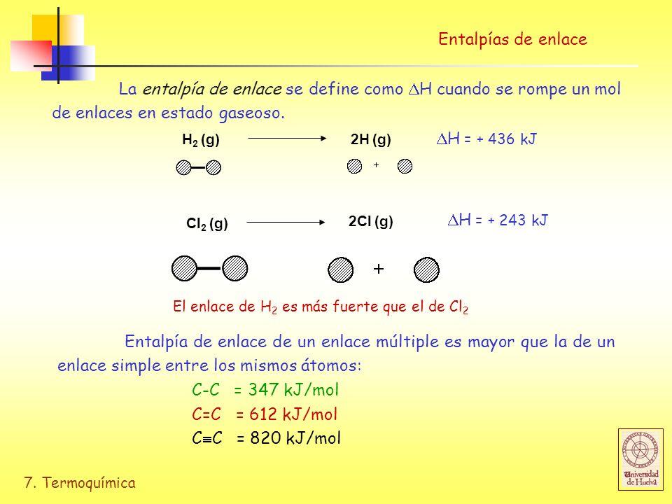7. Termoquímica Entalpías de enlace La entalpía de enlace se define como H cuando se rompe un mol de enlaces en estado gaseoso. H 2 (g)2H (g) H = + 43