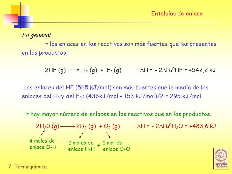 7. Termoquímica Entalpías de enlace En general, los enlaces en los reactivos son más fuertes que los presentes en los productos. 2HF (g) H 2 (g) + F 2