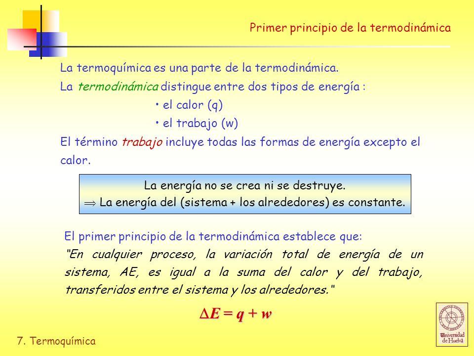 7. Termoquímica Primer principio de la termodinámica La termoquímica es una parte de la termodinámica. La termodinámica distingue entre dos tipos de e