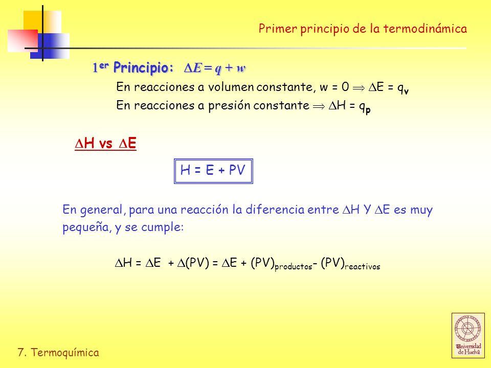 7. Termoquímica Primer principio de la termodinámica H vs E er Principio: E = q + w er Principio: E = q + w En reacciones a volumen constante, w = 0 E