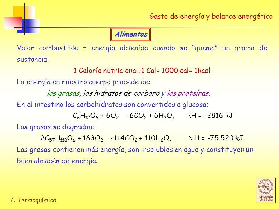 7. Termoquímica Gasto de energía y balance energético Alimentos Valor combustible = energía obtenida cuando se quema un gramo de sustancia. 1 Caloría