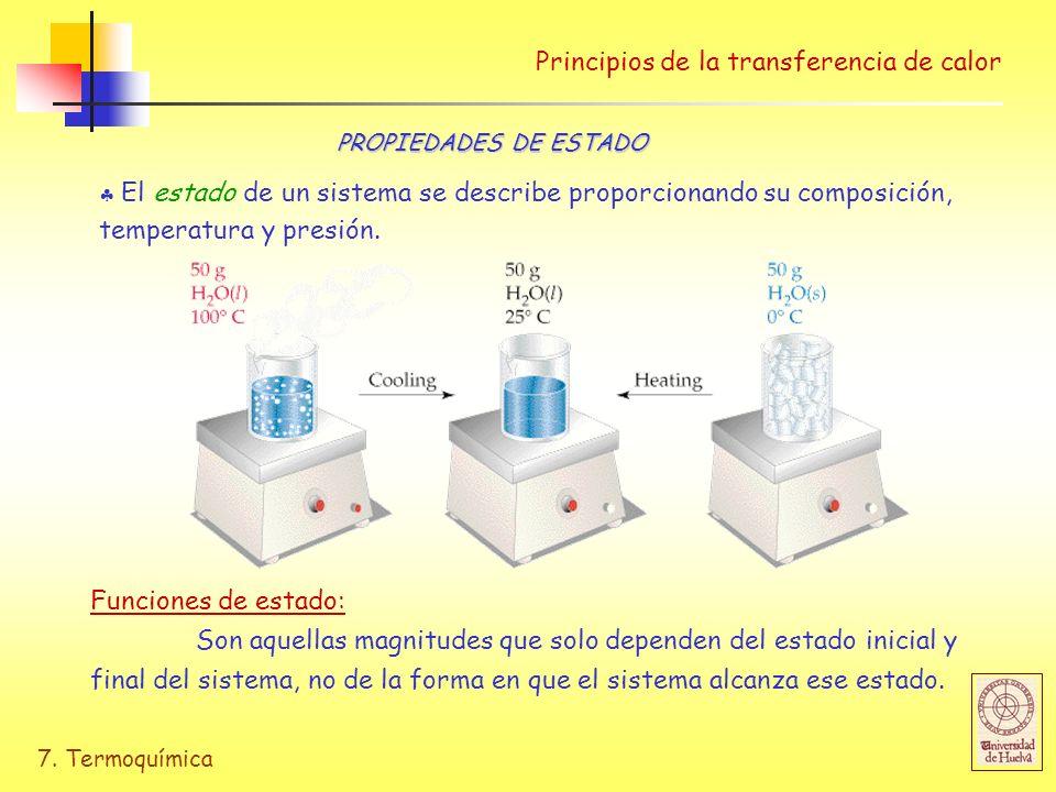 7. Termoquímica Principios de la transferencia de calor PROPIEDADES DE ESTADO El estado de un sistema se describe proporcionando su composición, tempe
