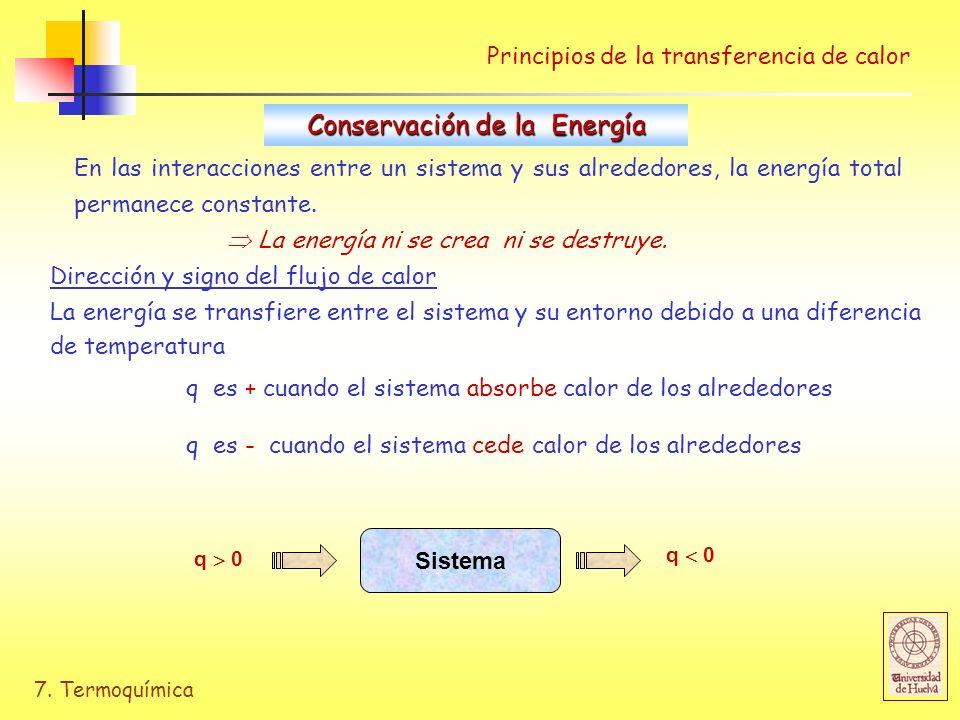 7. Termoquímica Principios de la transferencia de calor Conservación de la Energía En las interacciones entre un sistema y sus alrededores, la energía