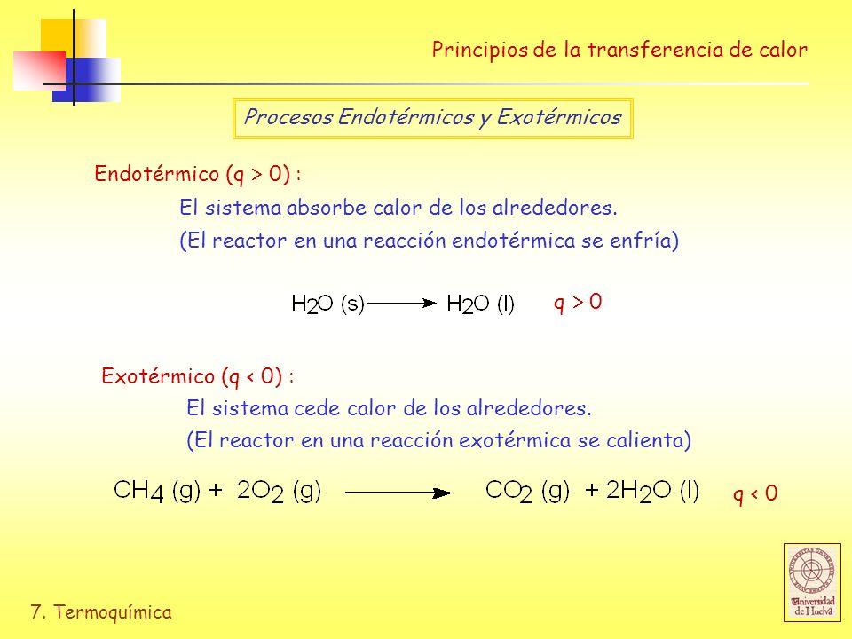7. Termoquímica Principios de la transferencia de calor Procesos Endotérmicos y Exotérmicos Endotérmico (q 0) : El sistema absorbe calor de los alrede