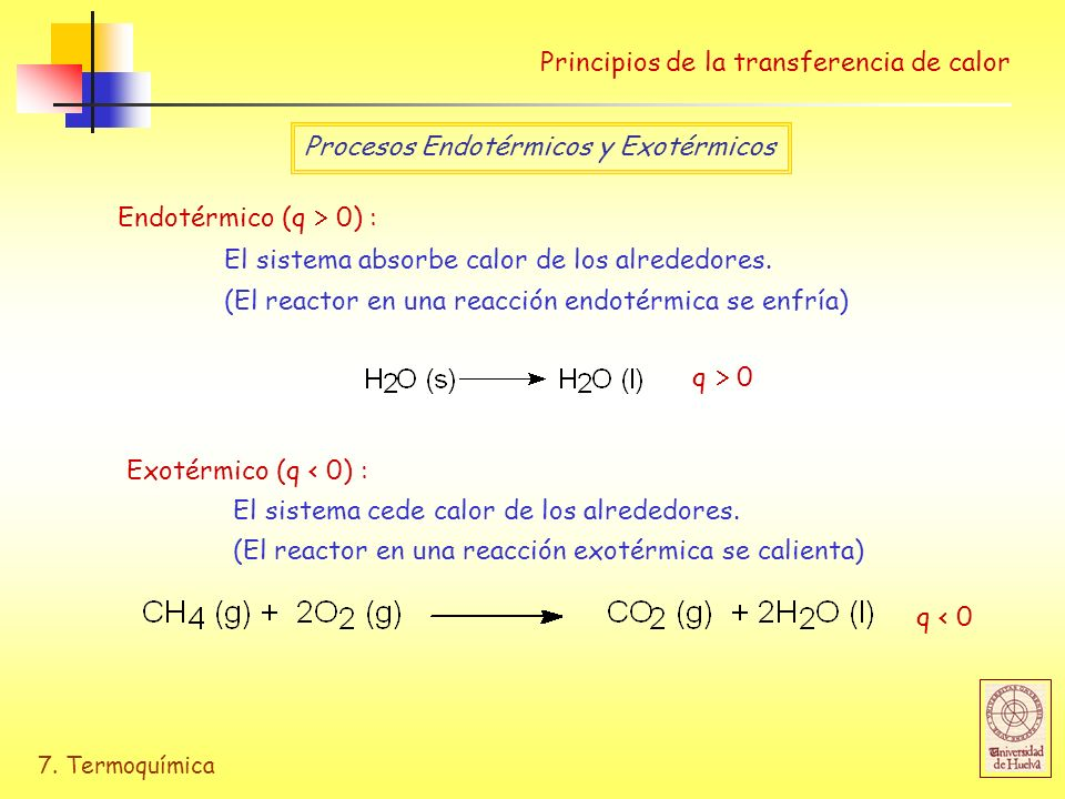 7. Termoquímica Primer principio de la termodinámica Criterios de signos: Exterior