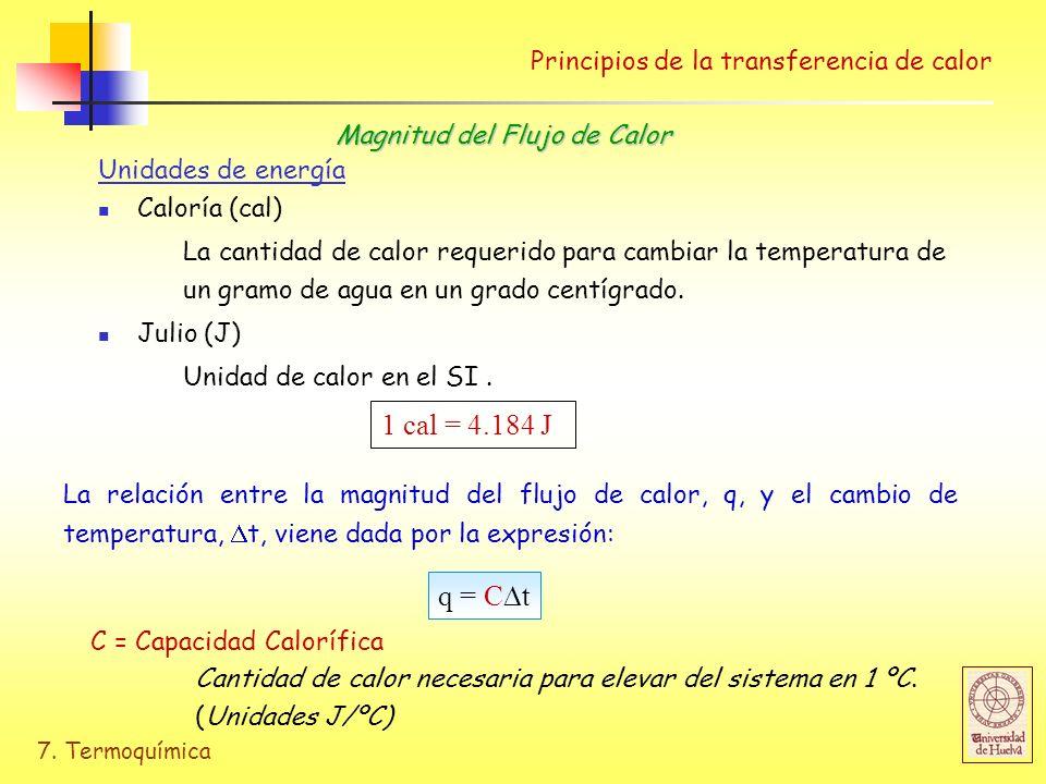 7. Termoquímica Principios de la transferencia de calor Caloría (cal) La cantidad de calor requerido para cambiar la temperatura de un gramo de agua e