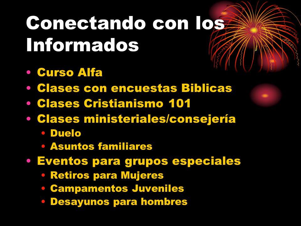 Conectando con los Informados Curso Alfa Clases con encuestas Biblicas Clases Cristianismo 101 Clases ministeriales/consejería Duelo Asuntos familiare