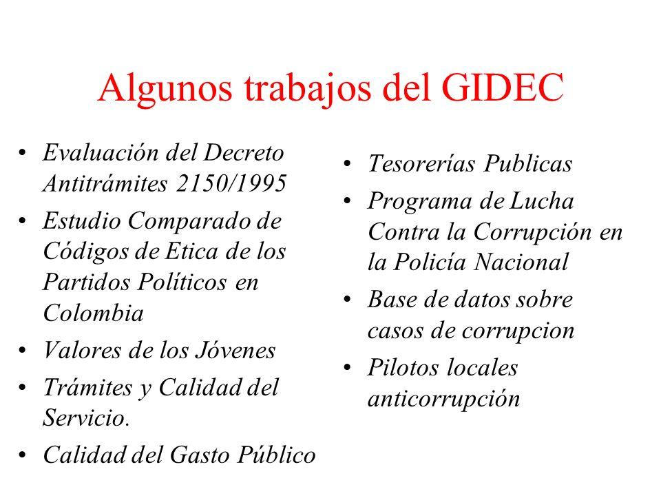 Algunos trabajos del GIDEC Evaluación del Decreto Antitrámites 2150/1995 Estudio Comparado de Códigos de Etica de los Partidos Políticos en Colombia V