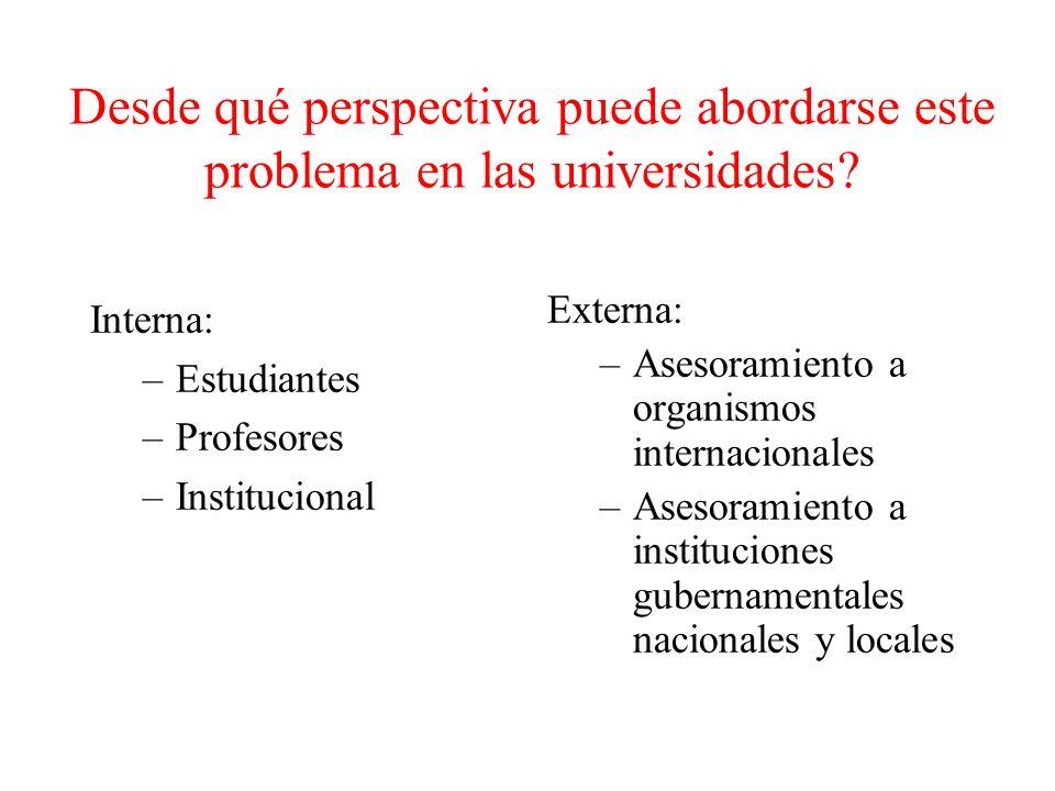 Desde qué perspectiva puede abordarse este problema en las universidades? Interna: –Estudiantes –Profesores –Institucional Externa: –Asesoramiento a o