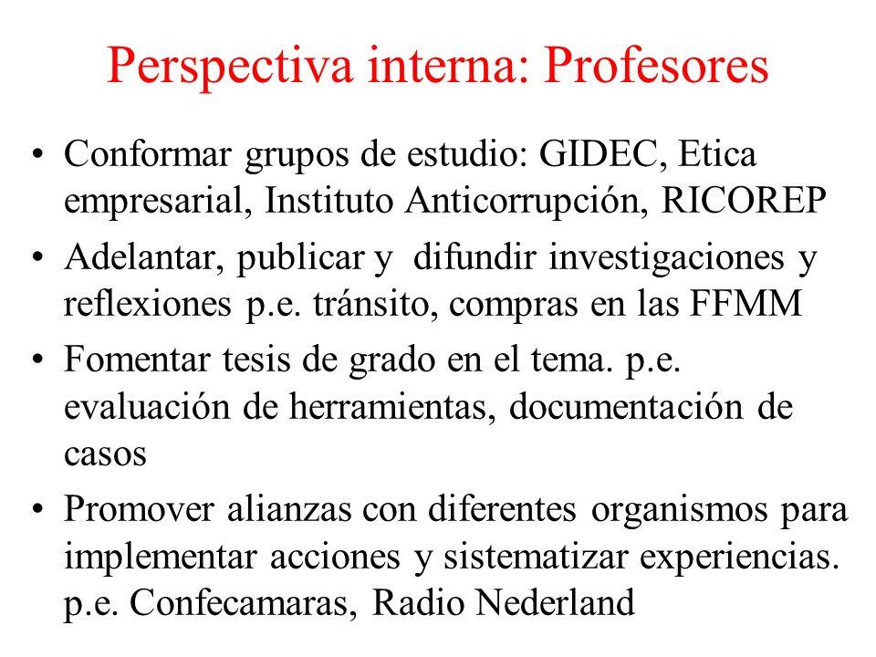 Perspectiva interna: Profesores Conformar grupos de estudio: GIDEC, Etica empresarial, Instituto Anticorrupción, RICOREP Adelantar, publicar y difundi