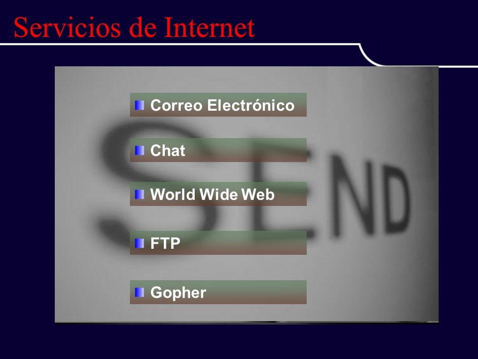 Correo Electrónico Chat World Wide Web FTP Gopher Servicios de Internet
