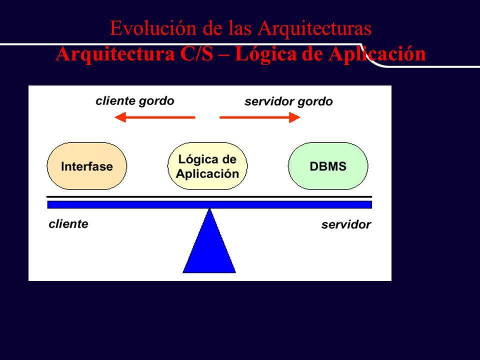 Evolución de las Arquitecturas Arquitectura C/S – Lógica de Aplicación