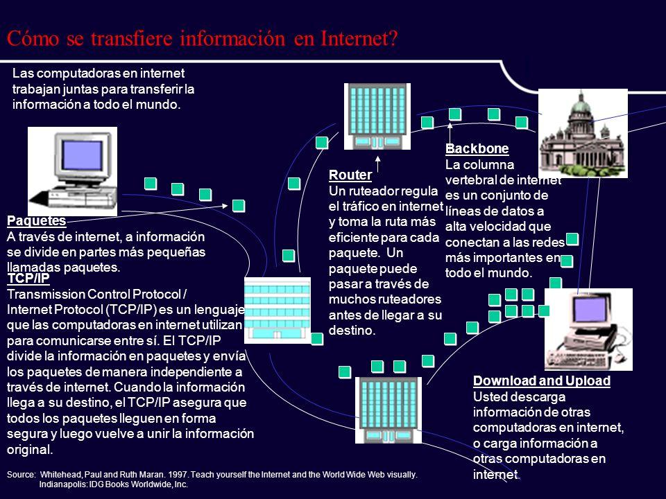 Cómo se transfiere información en Internet.