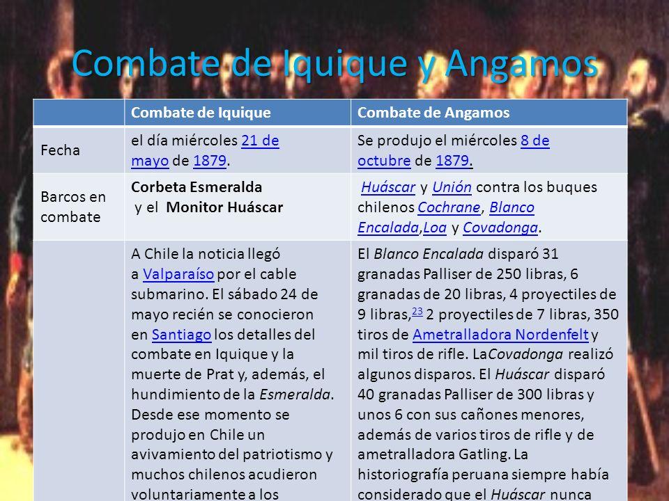 Combate de Iquique y Angamos Combate de IquiqueCombate de Angamos Fecha el día miércoles 21 de mayo de 1879.21 de mayo1879 Se produjo el miércoles 8 d