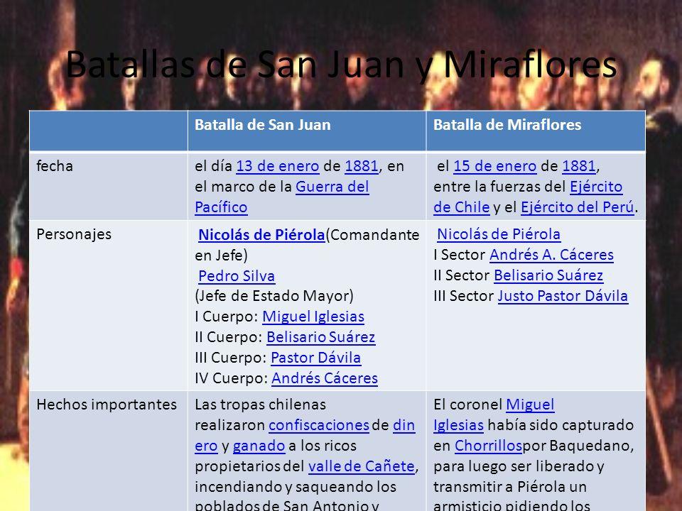 Batallas de San Juan y Miraflores Batalla de San JuanBatalla de Miraflores fechael día 13 de enero de 1881, en el marco de la Guerra del Pacífico13 de