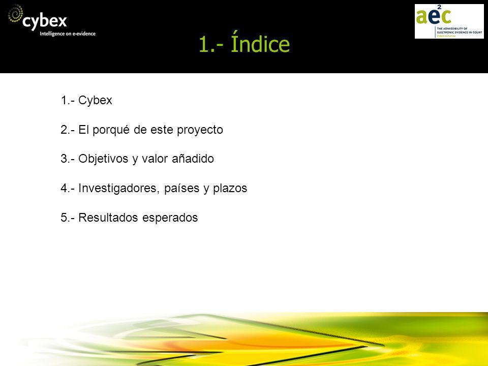 1.- Índice 1.- Cybex 2.- El porqué de este proyecto 3.- Objetivos y valor añadido 4.- Investigadores, países y plazos 5.- Resultados esperados
