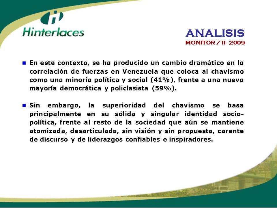 En este contexto, se ha producido un cambio dramático en la correlación de fuerzas en Venezuela que coloca al chavismo como una minoría política y social (41%), frente a una nueva mayoría democrática y policlasista (59%).
