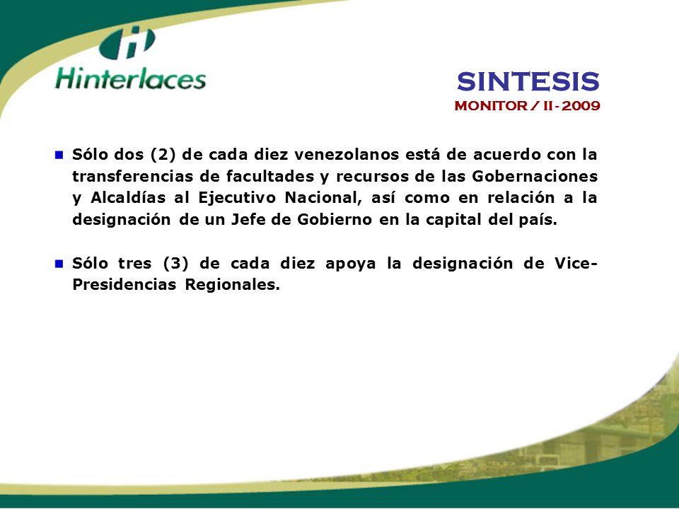 Sólo dos (2) de cada diez venezolanos está de acuerdo con la transferencias de facultades y recursos de las Gobernaciones y Alcaldías al Ejecutivo Nacional, así como en relación a la designación de un Jefe de Gobierno en la capital del país.
