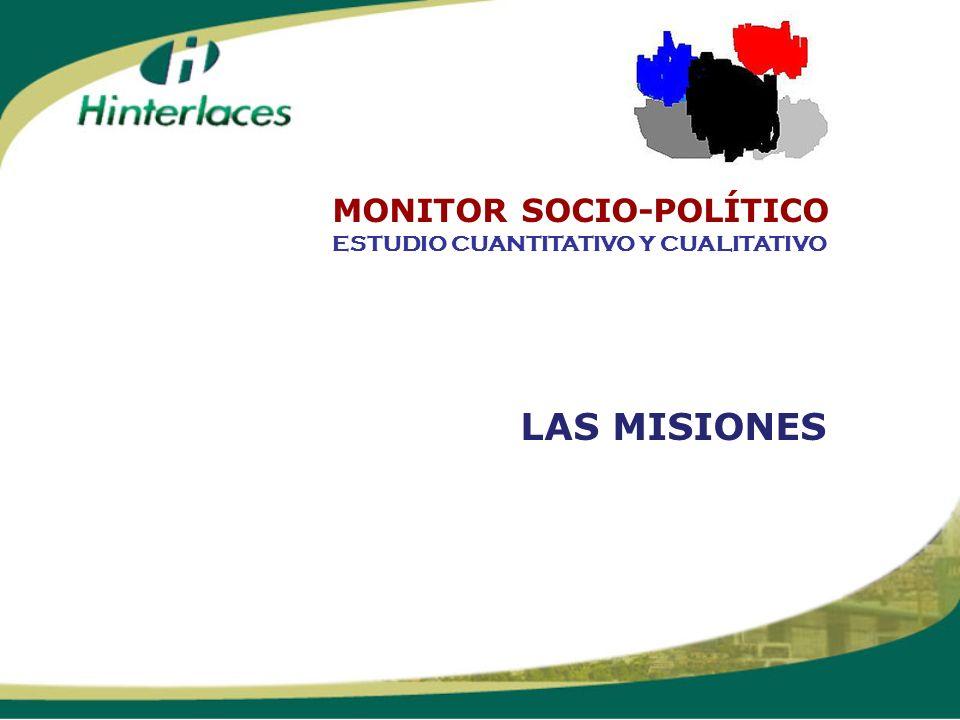 LAS MISIONES ESTUDIO CUANTITATIVO Y CUALITATIVO MONITOR SOCIO-POLÍTICO