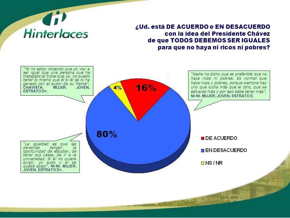 ¿Ud. está DE ACUERDO o EN DESACUERDO con la idea del Presidente Chávez de que TODOS DEBEMOS SER IGUALES para que no haya ni ricos ni pobres? Yo no est