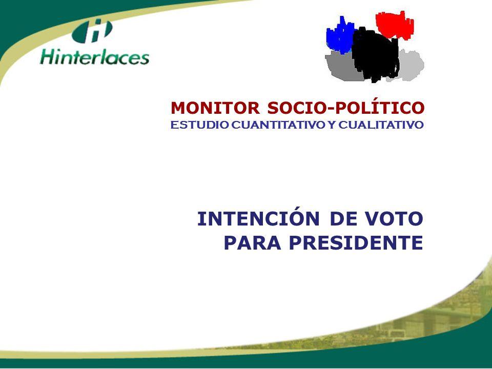 INTENCIÓN DE VOTO PARA PRESIDENTE ESTUDIO CUANTITATIVO Y CUALITATIVO MONITOR SOCIO-POLÍTICO