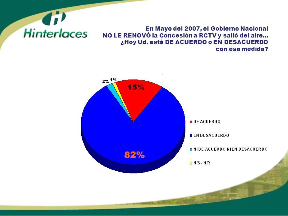 En Mayo del 2007, el Gobierno Nacional NO LE RENOVÓ la Concesión a RCTV y salió del aire...