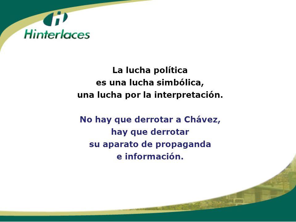 La lucha política es una lucha simbólica, una lucha por la interpretación.