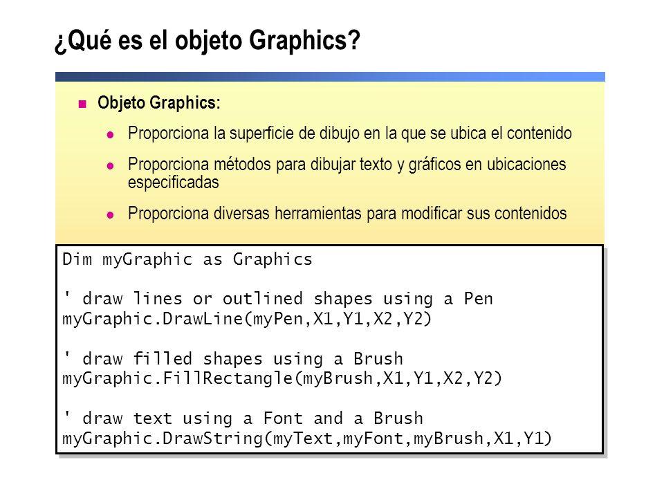 ¿Qué es el objeto Graphics? Objeto Graphics: Proporciona la superficie de dibujo en la que se ubica el contenido Proporciona métodos para dibujar text