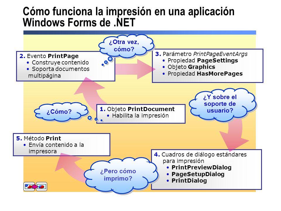 Cómo funciona la impresión en una aplicación Windows Forms de.NET 5. Método Print Envía contenido a la impresora 4. Cuadros de diálogo estándares para