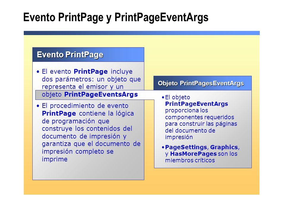 Evento PrintPage y PrintPageEventArgs El evento PrintPage incluye dos parámetros: un objeto que representa el emisor y un objeto PrintPageEventsArgs E