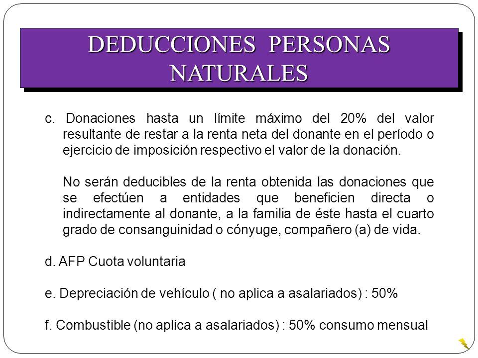 DEDUCCIONES PERSONAS NATURALES c. Donaciones hasta un límite máximo del 20% del valor resultante de restar a la renta neta del donante en el período o